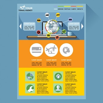 Voyage modèle web