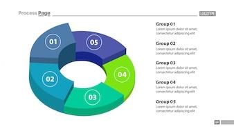 3d donut gráfico con cinco grupos de plantilla