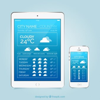 Aplicación de pronóstico meteorológico para diferentes dispositivos