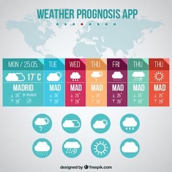 App de pronóstico atmosférico