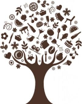 árbol abstracto