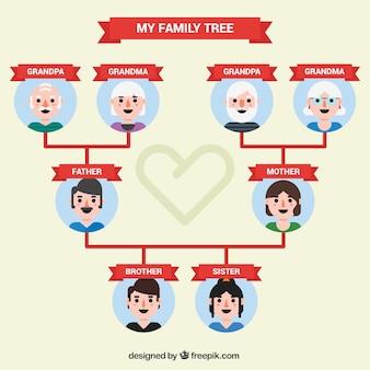 Árbol de familia lindo