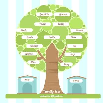 Árbol genealógico con círculos en tonos verdes