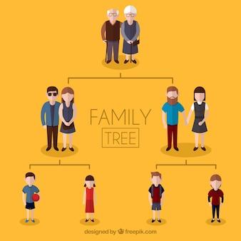 Árbol genealógico con tres generaciones