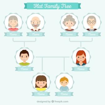 árbol genealógico en diseño plano