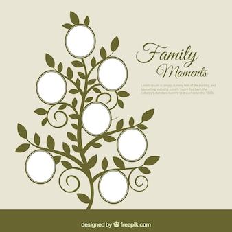 Árbol genealógico en estilo abstracto