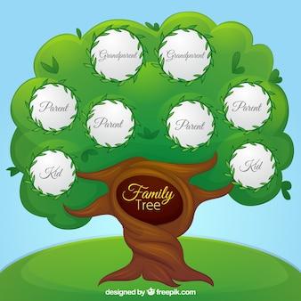 Árbol genealógico fantástico con diferentes generaciones