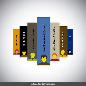 Banners de negocio
