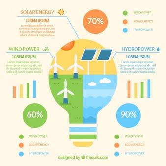 Bombilla con elementos infográficos  de energía renovable