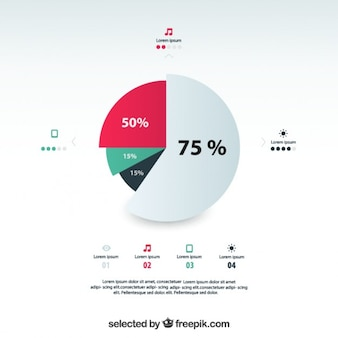 Carga circular progreso gráfica