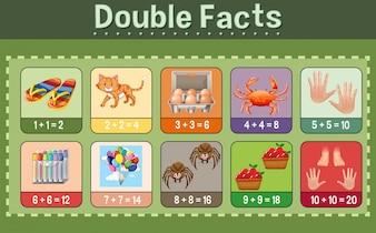 Cartel de matemáticas para hechos dobles