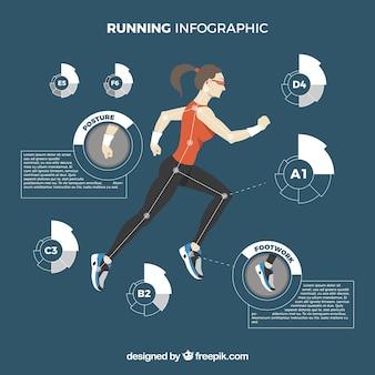 Chica corriendo con elementos infográficos