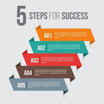 Cinco pasos para el éxito