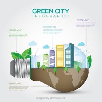 Ciudad verde dentro de bombilla infografía