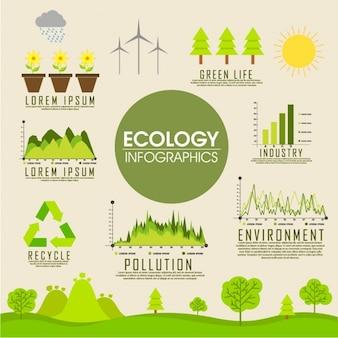 Colección de gráficos de ecología en tonos verdes