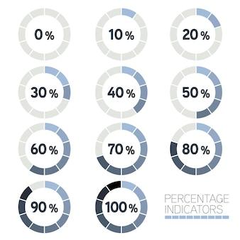 Colección de indicadores de porcentajes