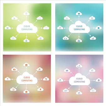 Colección de nube de ordenador