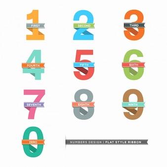 Colección de números en ribbons