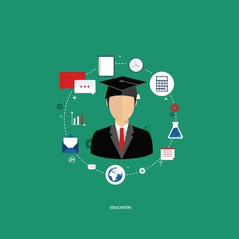 Concepto de la educación