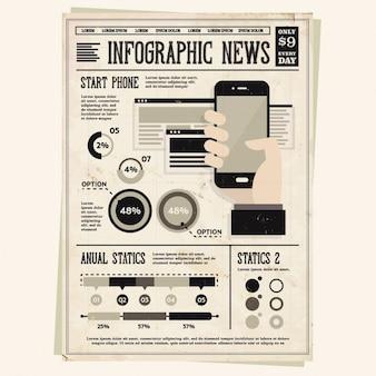 Conjunto de elementos de infografía de teléfonos