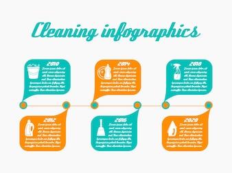 Cronograma de negocios infographic con bicicleta de limpieza y lavado de elementos y accesorios iconos ilustración vectorial