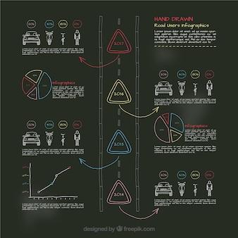 Cronograma infográfico con diferentes tipos de vehículos