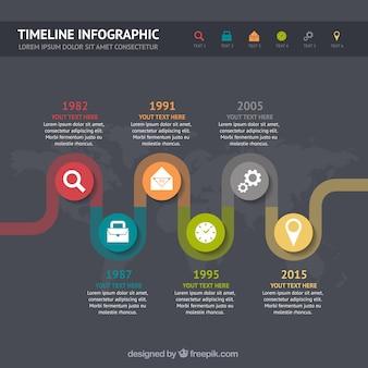 Cronología infográfica de experiencia laboral