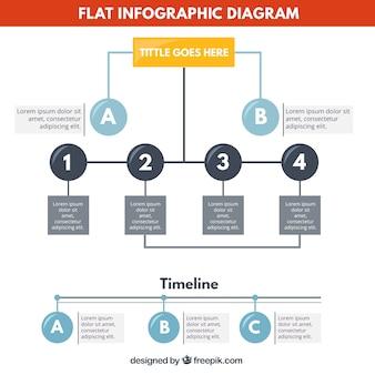 Diagrama de infografía plana