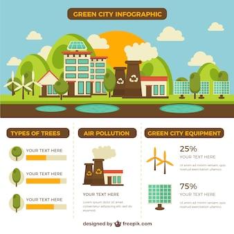 Dibujado a mano la ciudad orgánica con elementos infográficos