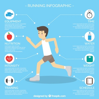 Diseño de infografía de running