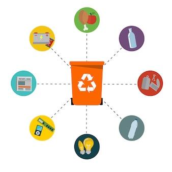 Diseño de reciclaje