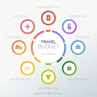 Diseño infográfico de viaje