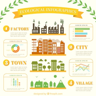 Ecológico plantilla infografía