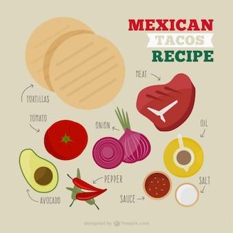 Elementos de comida mexicana