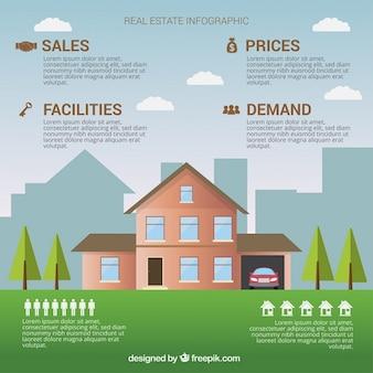 Elementos infográficos de inmobiliaria con casas en un paisaje