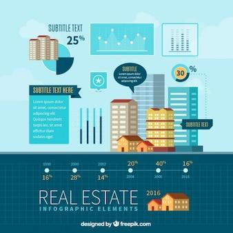 Elementos infográficos de inmobiliaria en diseño plano