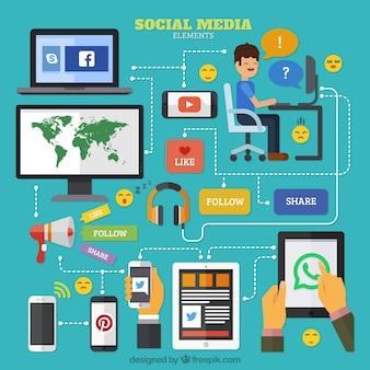 Esquema infográfico de redes sociales en diseño plano