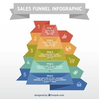 Fantástica plantilla infográfica de ventas con forma de embudo