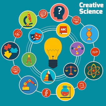 Fondo colorido de la ciencia creativa