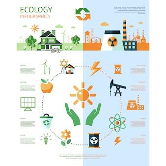 Fondo con diseño de ecología
