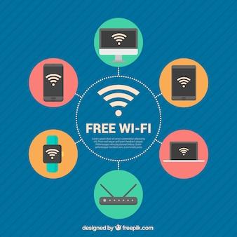Fondo de dispositivos tecnológicos con wifi