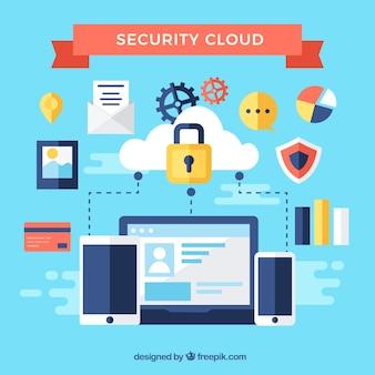 Fondo de elementos de seguridad en internet