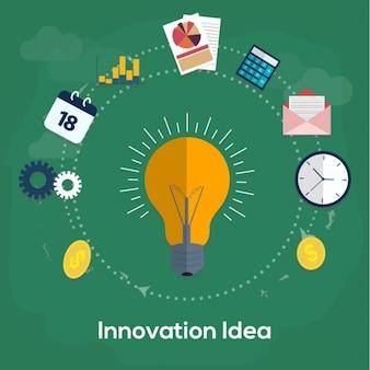 Fondo verde de innovación con bombilla