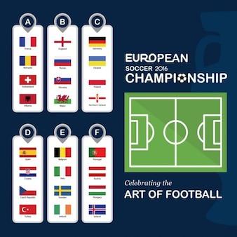 Fútbol 2016 campeonato europeo grupo por país