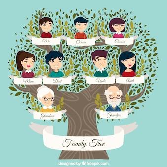 Genial árbol genealógico con hojas decorativas en tonos verdes