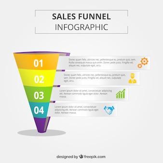 Genial plantilla infográfica de ventas