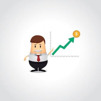 Gráfica de incremento de beneficios