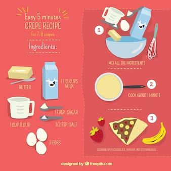 Gráfico de receta de crepe