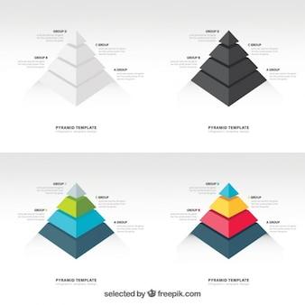 Gráficos de las Pirámides