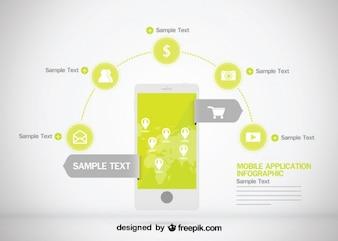 Gráficos de negocio de diseño de aplicaciones móviles